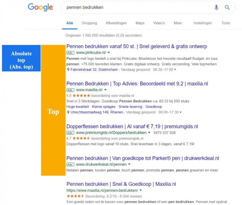 Absolute top positie google zoeknetwerk 1